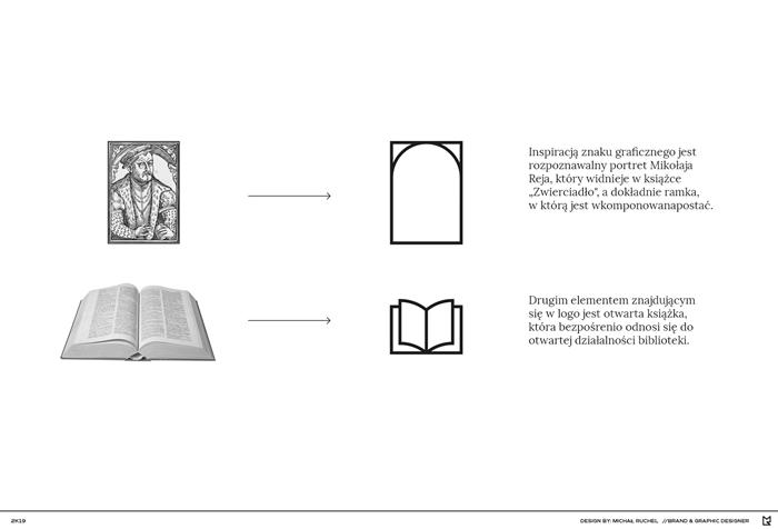 Grafika przedstawiająca dwa podstawowe elementy składowego nowego logo Biblioteki - ramka plus otwarta książka